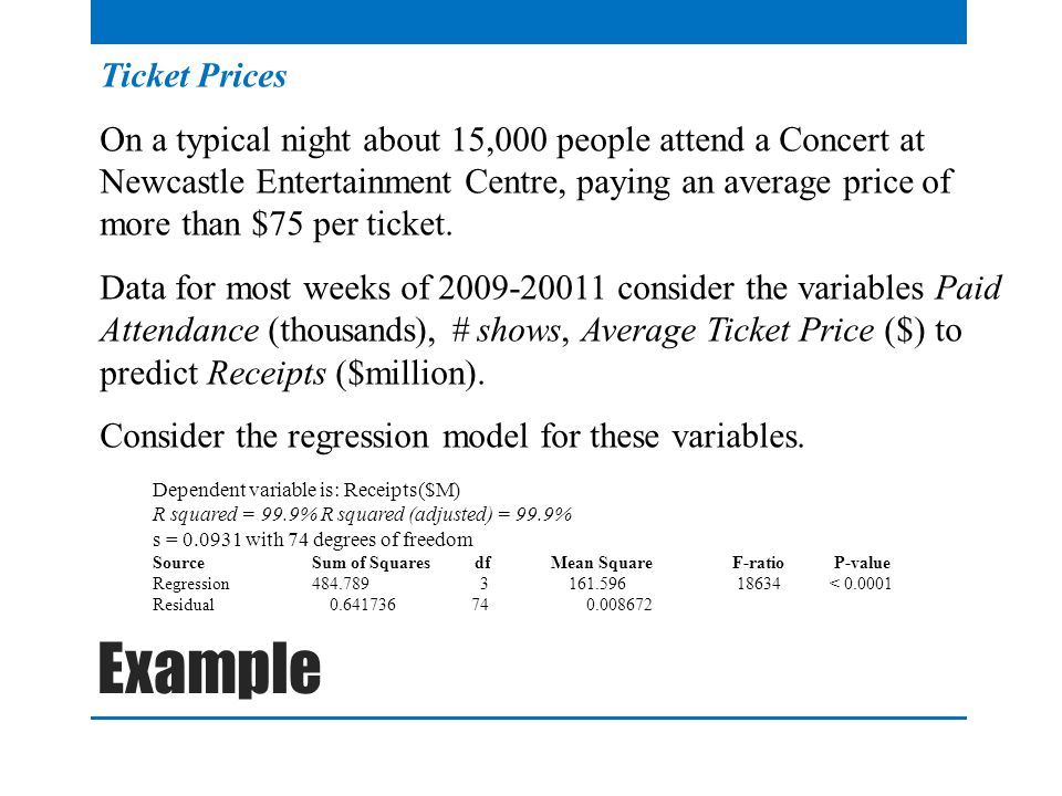 Ticket Prices On a typical night about 15,000 people attend a Concert at Newcastle Entertainment Centre, paying an average price of more than $75 per ticket.