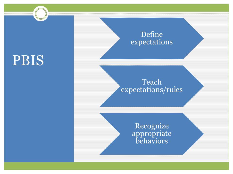 PBIS Define expectations Teach expectations/rules Recognize appropriate behaviors