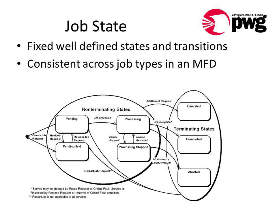 Job State Fixed well defined states and transitions Consistent across job types in an MFD