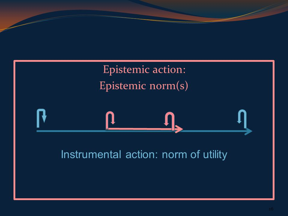 Epistemic action: Epistemic norm(s) Instrumental action: norm of utility 26