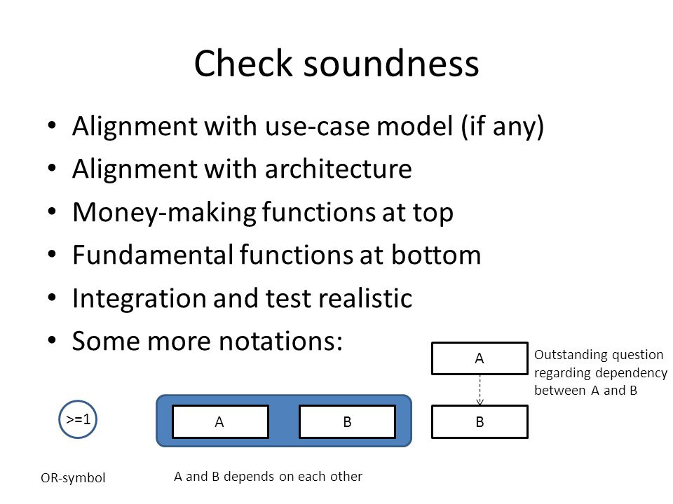 Check soundness Alignment with use-case model (if any) Alignment with architecture Money-making functions at top Fundamental functions at bottom Integ