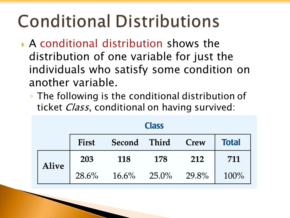 A conditional distribution shows the distribution of one variable for just the individuals who satisfy some condition on another variable. The followi