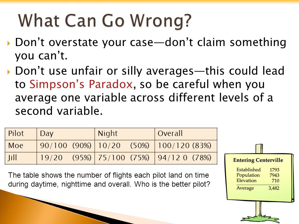 Dont overstate your casedont claim something you cant.