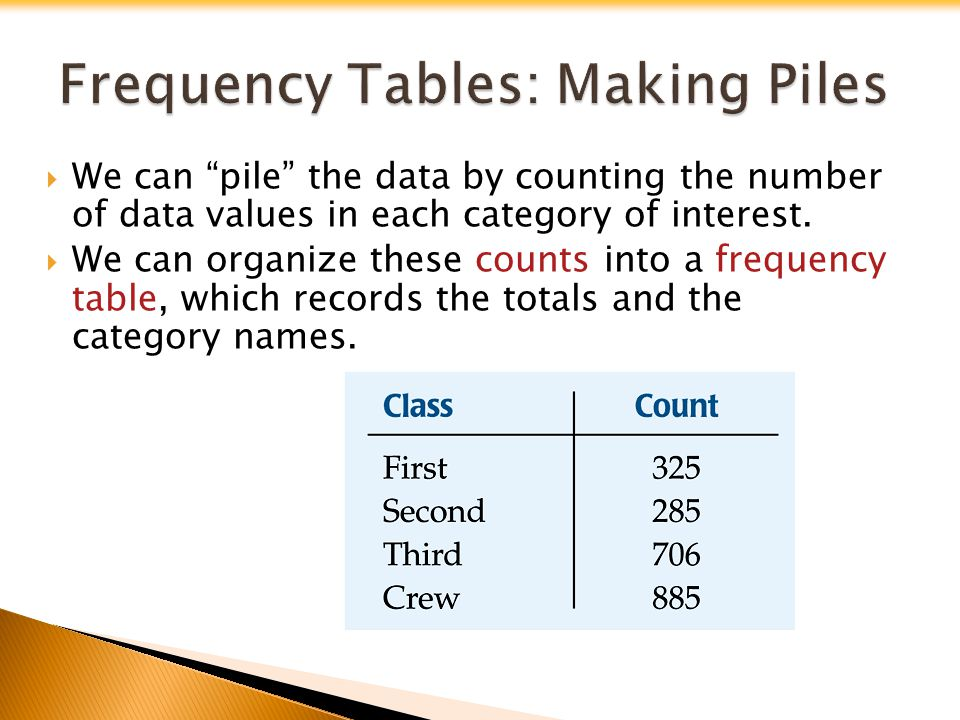 We can pile the data by counting the number of data values in each category of interest. We can organize these counts into a frequency table, which re