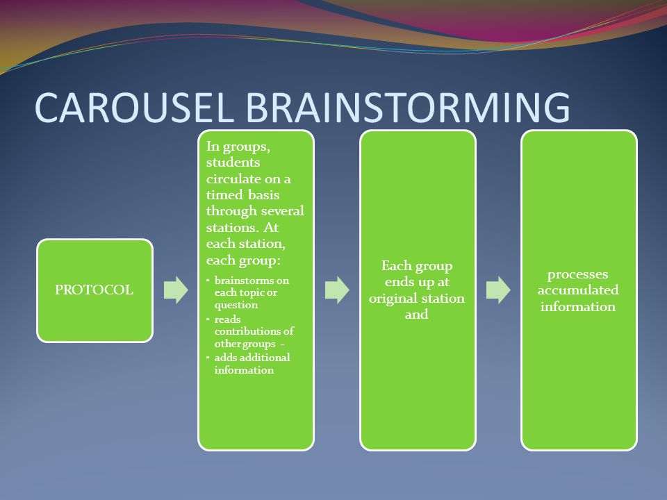 CAROUSEL BRAINSTORMING PROTOCOL In groups, students circulate on a timed basis through several stations. At each station, each group: brainstorms on e