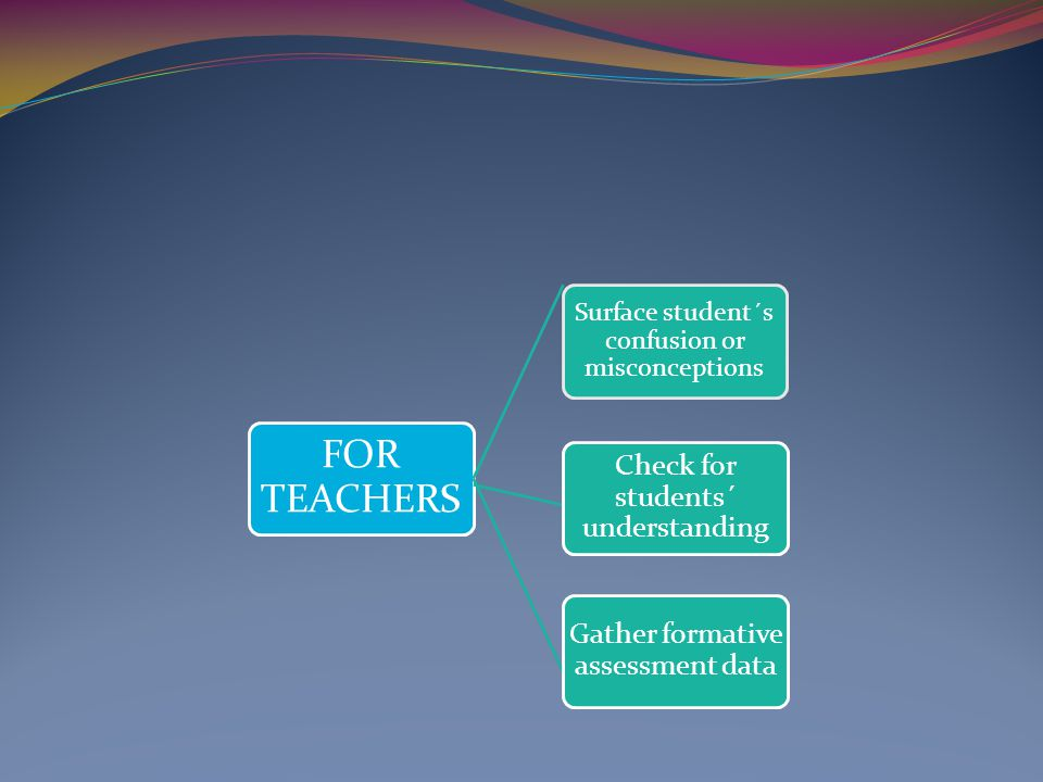 FOR TEACHERS Surface student´s confusion or misconceptions Check for students´ understanding Gather formative assessment data