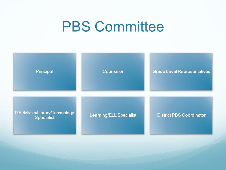 PBS Committee PrincipalCounselorGrade Level Representatives P.E./Music/Library/Technology Specialist Learning/ELL SpecialistDistrict PBS Coordinator