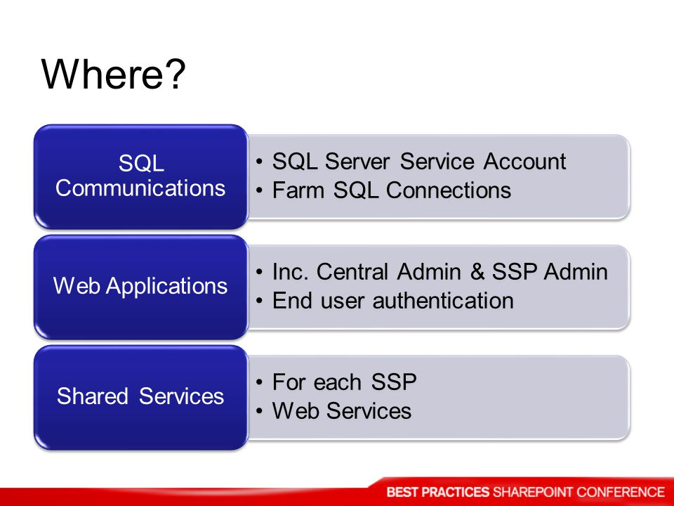 Where? SQL Server Service Account Farm SQL Connections SQL Communications Inc. Central Admin & SSP Admin End user authentication Web Applications For