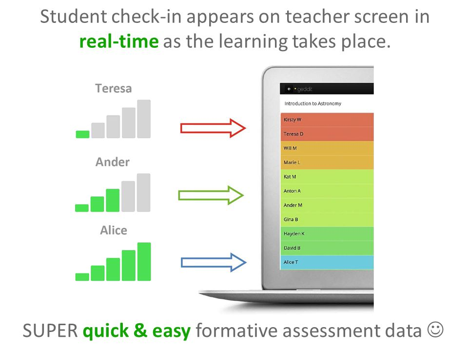 Student check-in appears on teacher screen in real-time as the learning takes place.