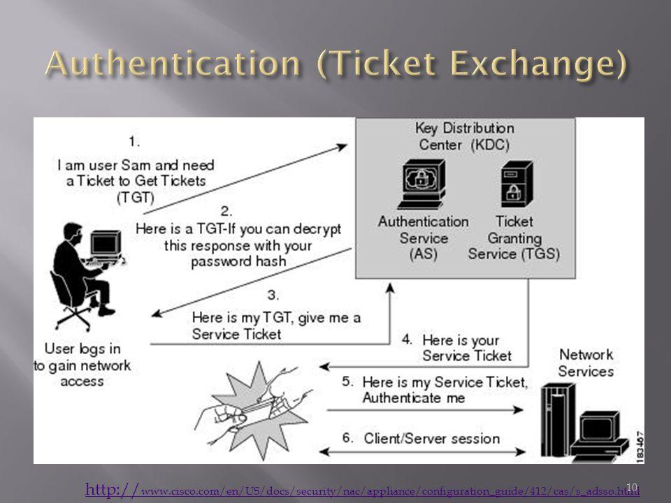 http:// www.cisco.com/en/US/docs/security/nac/appliance/configuration_guide/412/cas/s_adsso.html 10