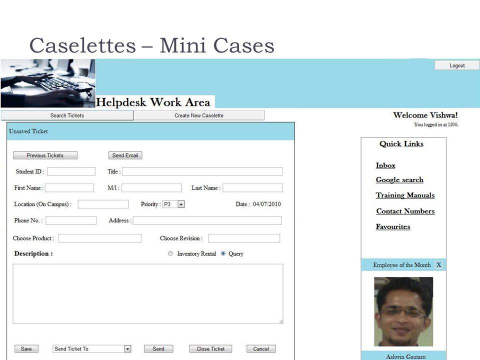 Caselettes – Mini Cases