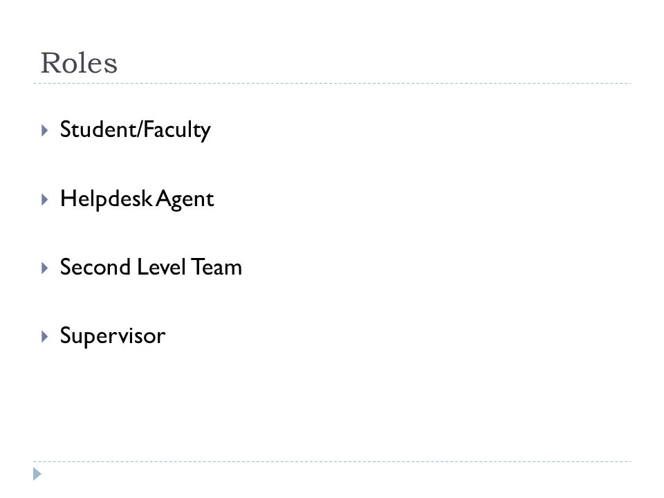 Roles Student/Faculty Helpdesk Agent Second Level Team Supervisor