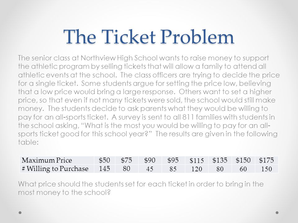 The Ticket Problem The senior class at Northview High School wants to raise money to support the athletic program by selling tickets that will allow a family to attend all athletic events at the school.