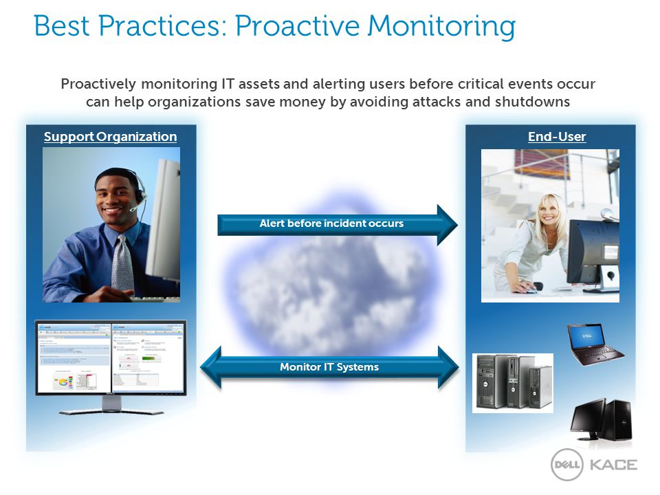 End-User Support Organization Best Practices: Proactive Monitoring Proactively monitoring IT assets and alerting users before critical events occur can help organizations save money by avoiding attacks and shutdowns Monitor IT Systems Alert before incident occurs