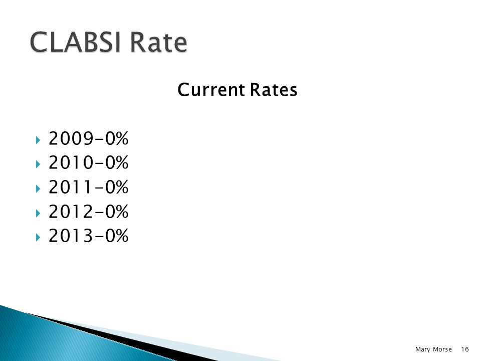 Current Rates 2009-0% 2010-0% 2011-0% 2012-0% 2013-0% Mary Morse16