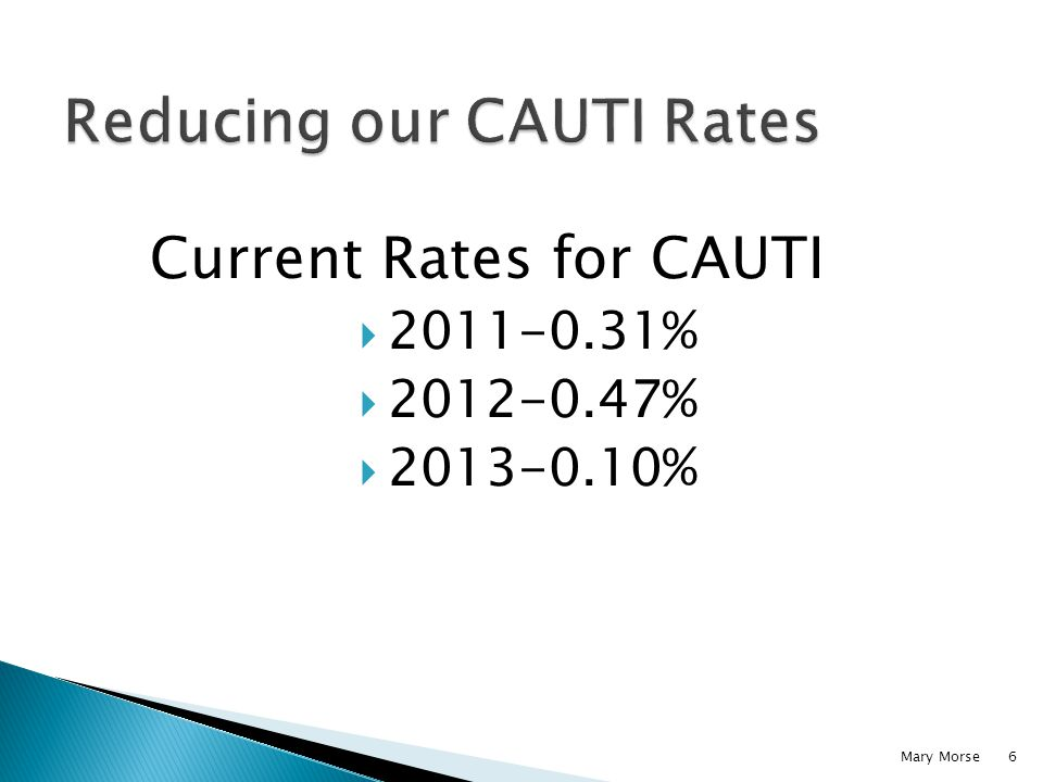Current Rates for CAUTI 2011-0.31% 2012-0.47% 2013-0.10% Mary Morse6