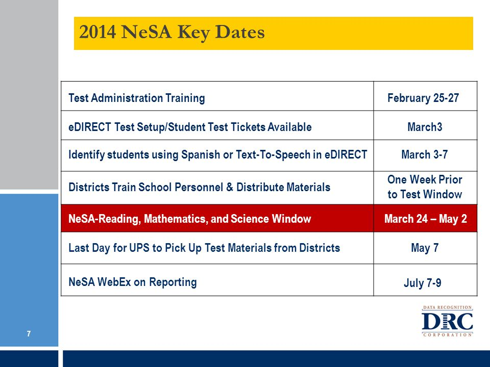 2014 NeSA Key Dates March3 Test Administration Training Identify students using Spanish or Text-To-Speech in eDIRECTMarch 3-7 Districts Train School Personnel & Distribute Materials One Week Prior to Test Window NeSA-Reading, Mathematics, and Science WindowMarch 24 – May 2 eDIRECT Test Setup/Student Test Tickets Available February 25-27 July 7-9 Last Day for UPS to Pick Up Test Materials from Districts NeSA WebEx on Reporting May 7 7