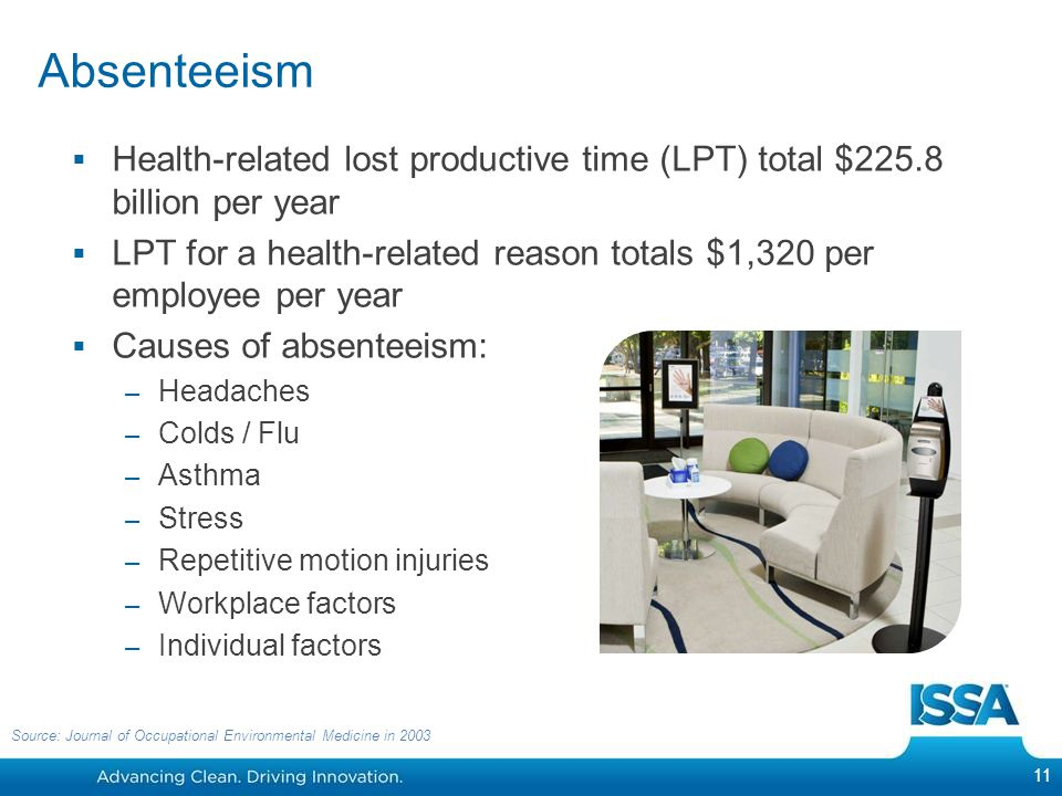 Absenteeism Health-related lost productive time (LPT) total $225.8 billion per year LPT for a health-related reason totals $1,320 per employee per yea