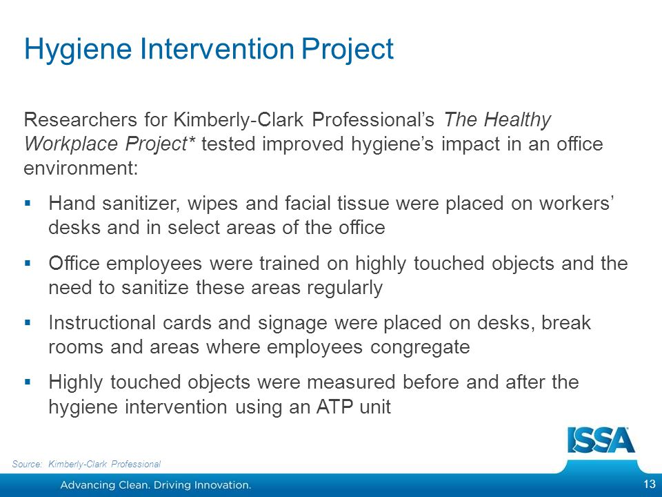 Hygiene Intervention Project Researchers for Kimberly-Clark Professionals The Healthy Workplace Project* tested improved hygienes impact in an office