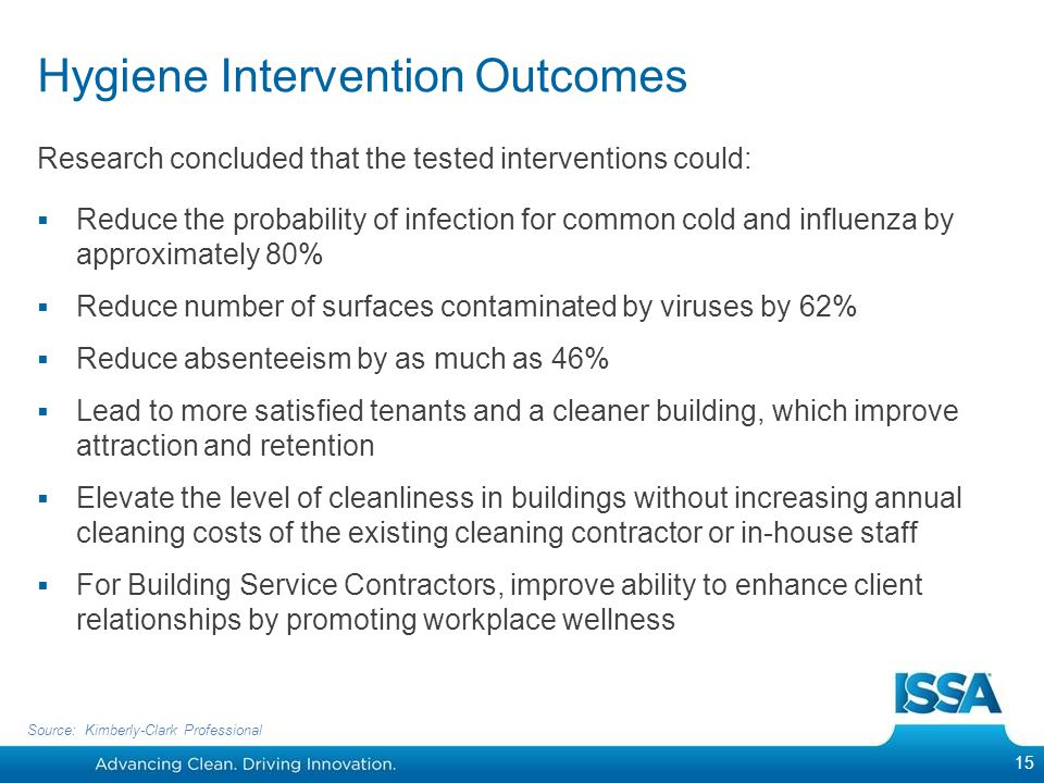 Hygiene Intervention Outcomes Research concluded that the tested interventions could: Reduce the probability of infection for common cold and influenz