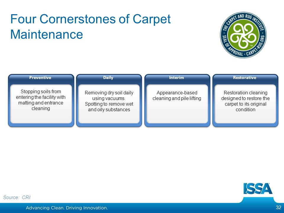 Four Cornerstones of Carpet Maintenance 32 Preventive Stopping soils from entering the facility with matting and entrance cleaning Daily Removing dry