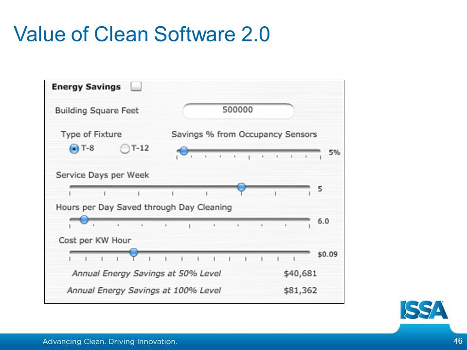 46 Value of Clean Software 2.0