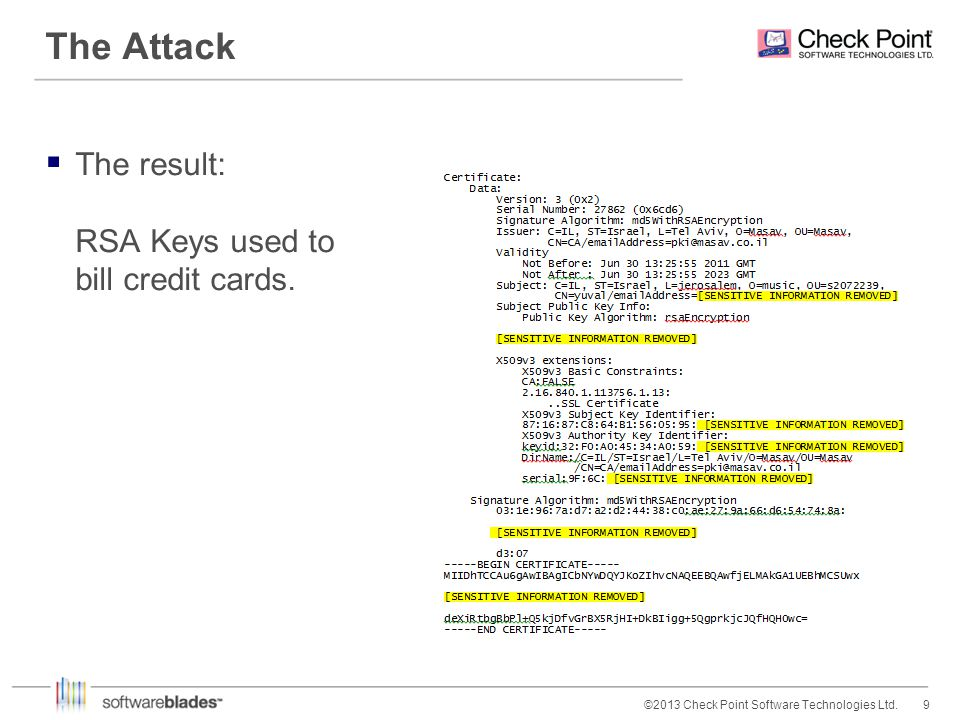 10©2013 Check Point Software Technologies Ltd.