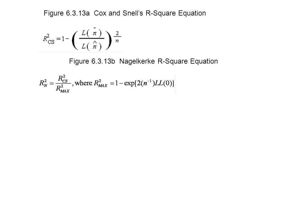 Figure 6.3.13a Cox and Snells R-Square Equation Figure 6.3.13b Nagelkerke R-Square Equation