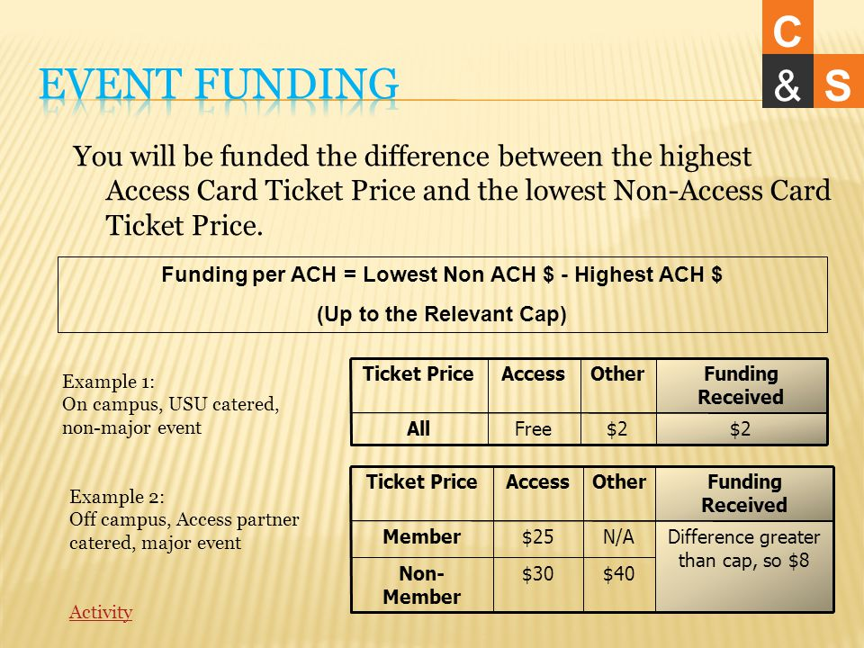 C &S You will be funded the difference between the highest Access Card Ticket Price and the lowest Non-Access Card Ticket Price.