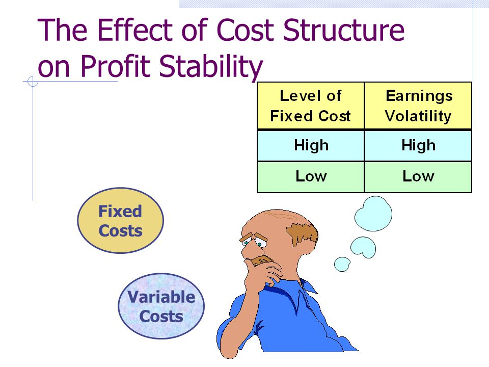 The Effect of Cost Structure on Profit Stability Variable Costs Fixed Costs