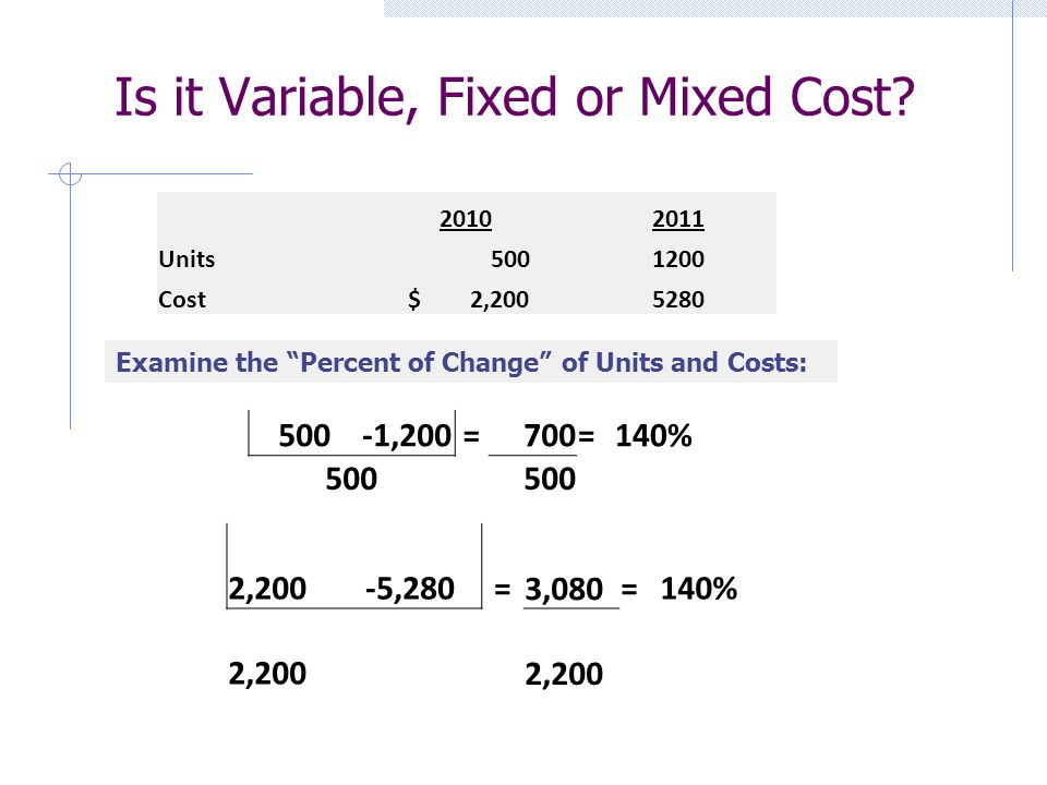 Is it Variable, Fixed or Mixed Cost? 20102011 Units 5001200 Cost $ 2,2005280 Examine the Percent of Change of Units and Costs: 500-1,200=700=140% 500