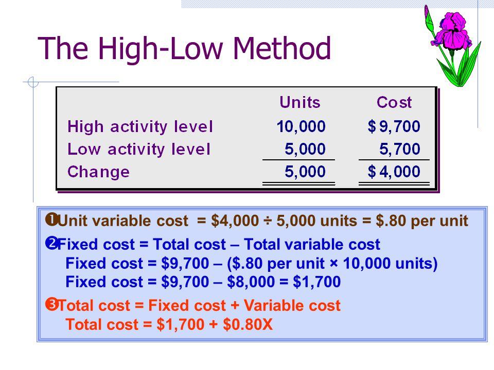 Unit variable cost = $4,000 ÷ 5,000 units = $.80 per unit Fixed cost = Total cost – Total variable cost Fixed cost = $9,700 – ($.80 per unit × 10,000