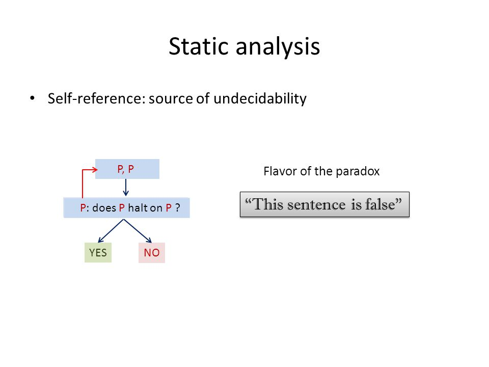 Static analysis Self-reference: source of undecidability YES NO M, I P: does M halt on I.