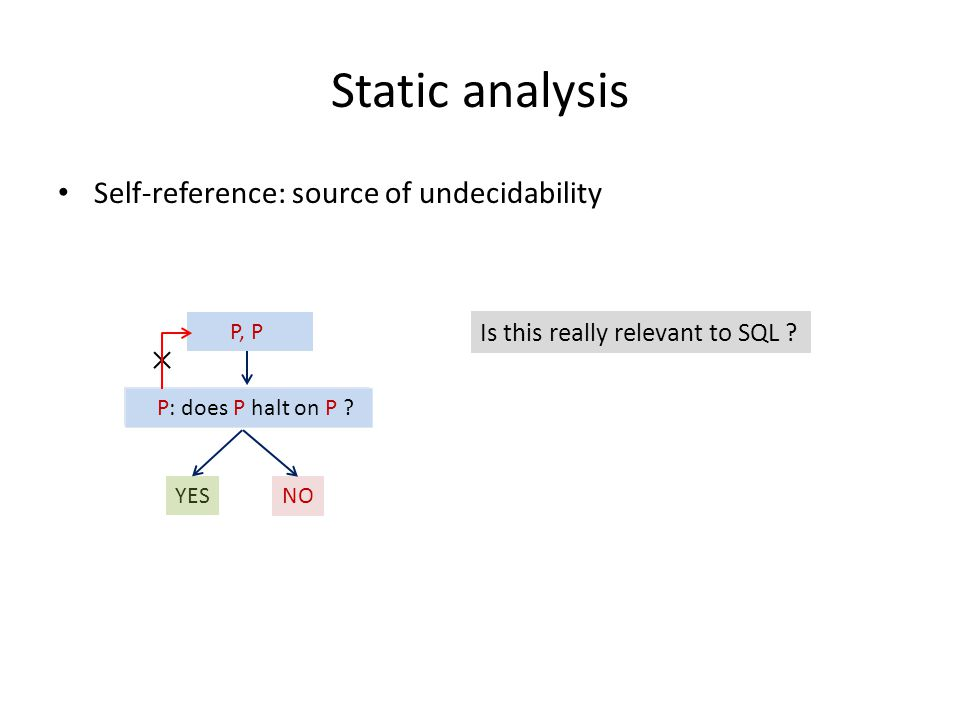 Static analysis Self-reference: source of undecidability Is this really relevant to SQL .
