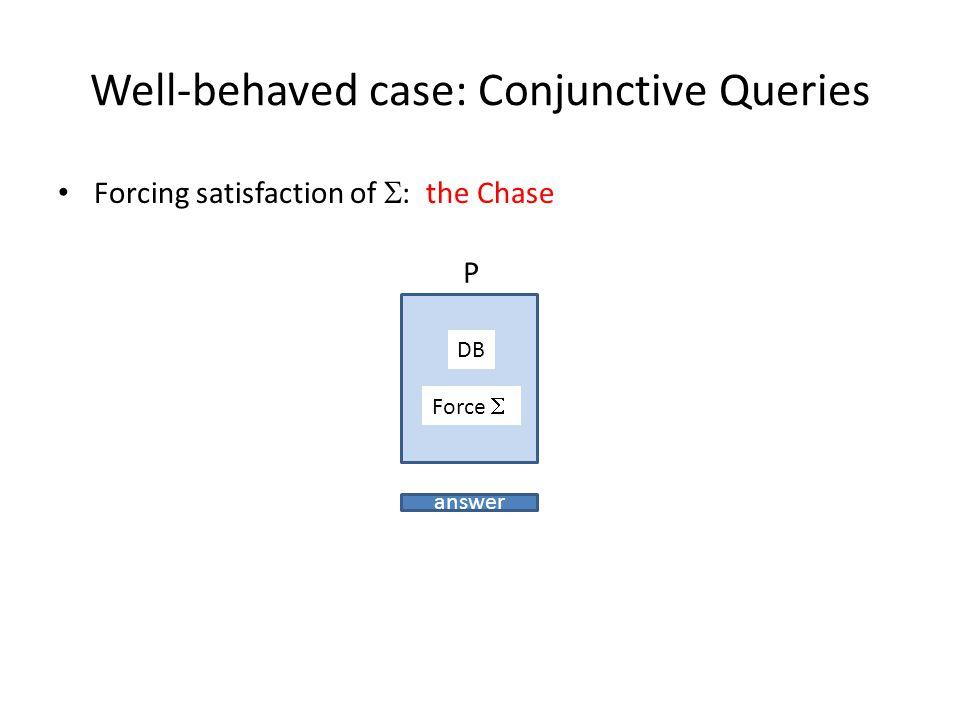 Well-behaved case: Conjunctive Queries Forcing satisfaction of : the Chase answer DB Force P