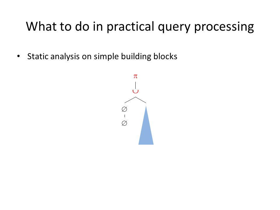What to do in practical query processing Static analysis on simple building blocks
