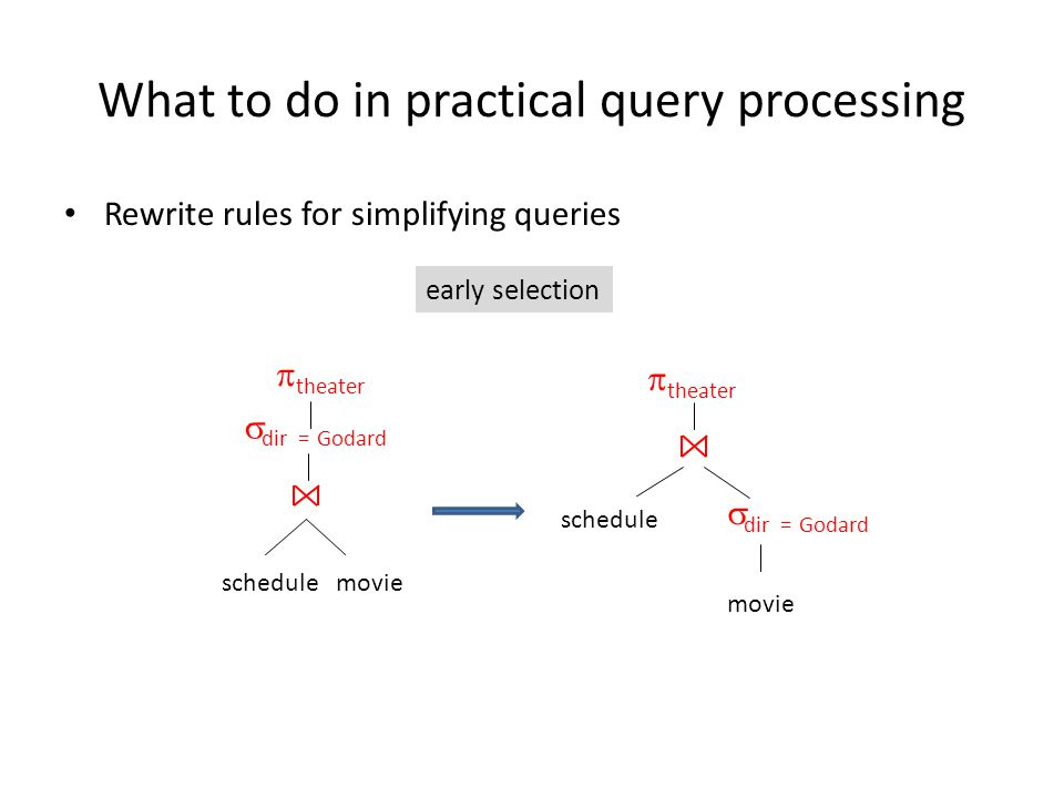 What to do in practical query processing Rewrite rules for simplifying queries dir = Godard early selection theater schedule movie dir = Godard theater schedule movie