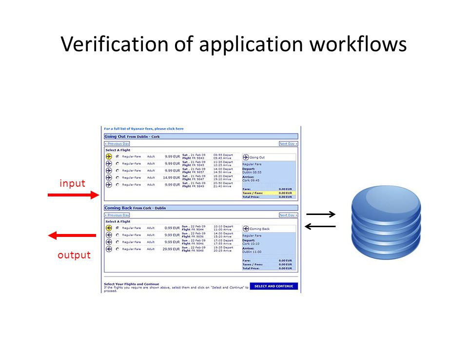 Verification of application workflows input output