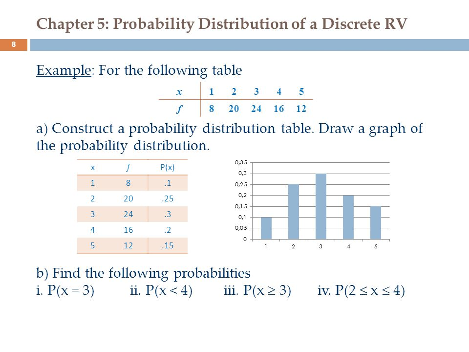 Chapter 5: The Binomial Probability Distribution Example: Five percent of all VCRs manufactured by a large factory are defective.