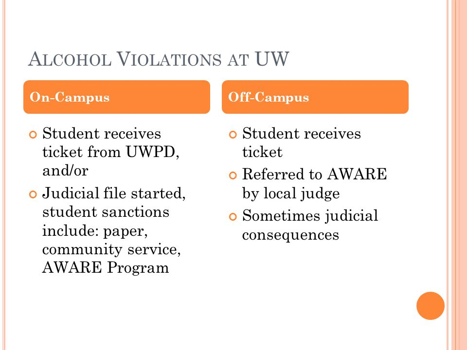 A LCOHOL V IOLATIONS AT UW Student receives ticket from UWPD, and/or Judicial file started, student sanctions include: paper, community service, AWARE