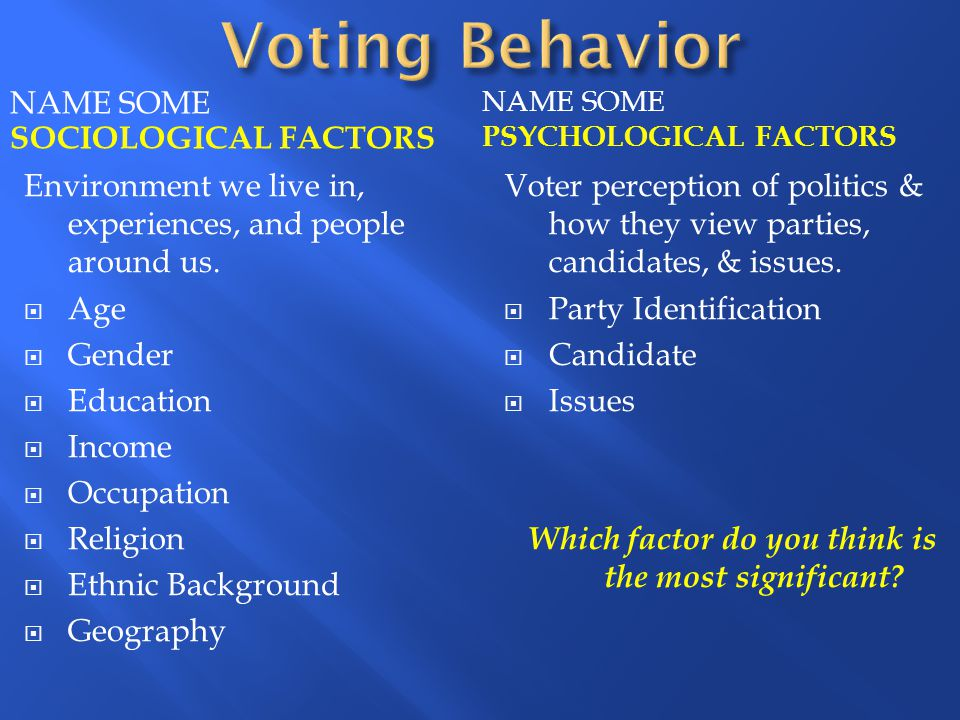 NAME SOME SOCIOLOGICAL FACTORS NAME SOME PSYCHOLOGICAL FACTORS Environment we live in, experiences, and people around us. Age Gender Education Income