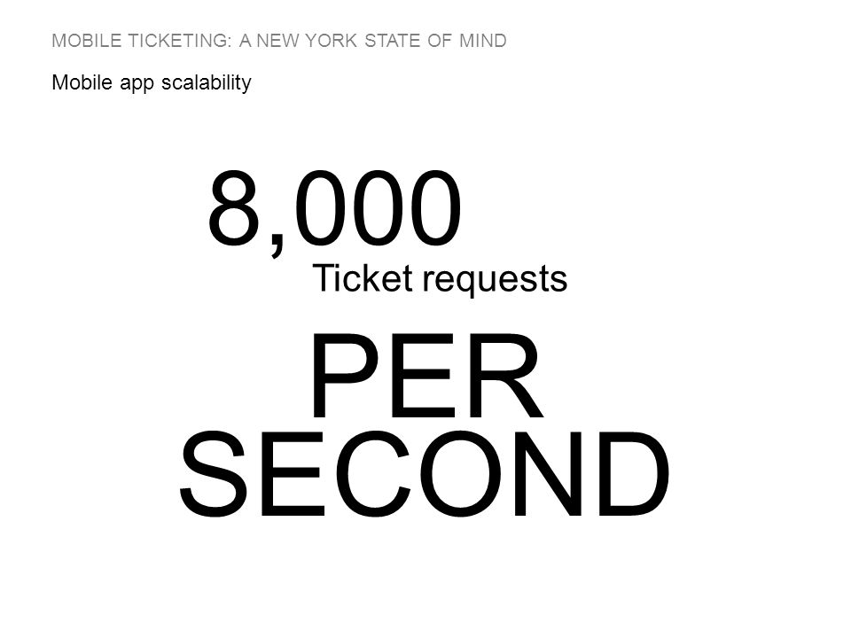 MOBILE TICKETING: A NEW YORK STATE OF MIND Mobile app scalability 8,000 Ticket requests PER SECOND