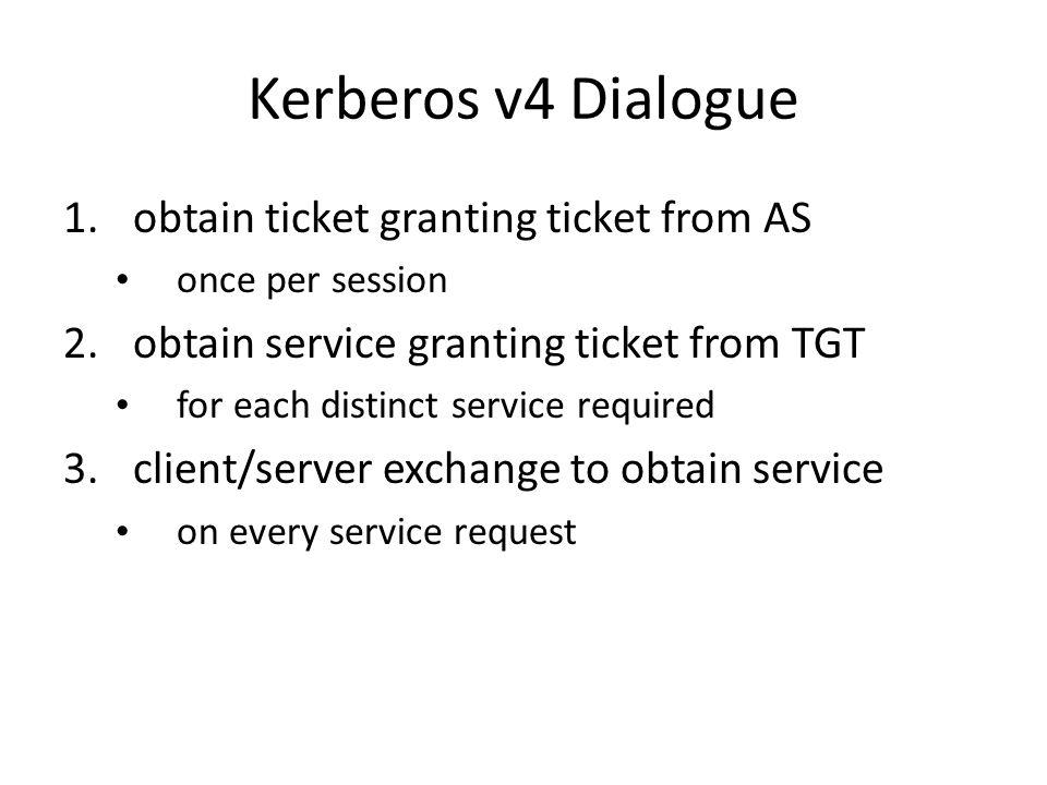 Kerberos v4 Dialogue 1.obtain ticket granting ticket from AS once per session 2.obtain service granting ticket from TGT for each distinct service required 3.client/server exchange to obtain service on every service request