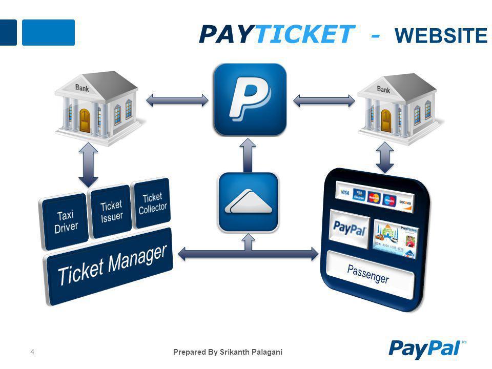 PAYTICKET - WEBSITE 4Prepared By Srikanth Palagani