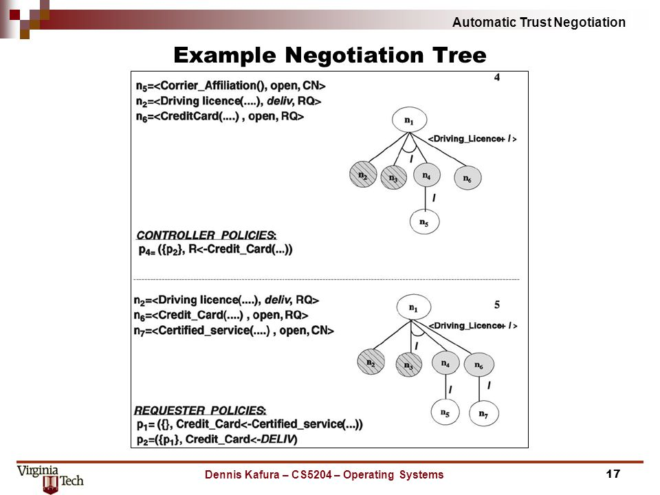 Automatic Trust Negotiation Example Negotiation Tree Dennis Kafura – CS5204 – Operating Systems17