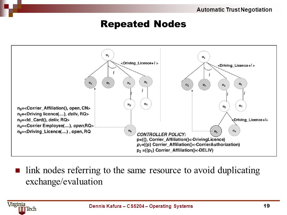 Automatic Trust Negotiation Repeated Nodes link nodes referring to the same resource to avoid duplicating exchange/evaluation Dennis Kafura – CS5204 – Operating Systems19