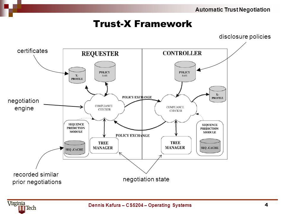Automatic Trust Negotiation Trust-X Framework Dennis Kafura – CS5204 – Operating Systems4 certificates disclosure policies negotiation engine negotiat