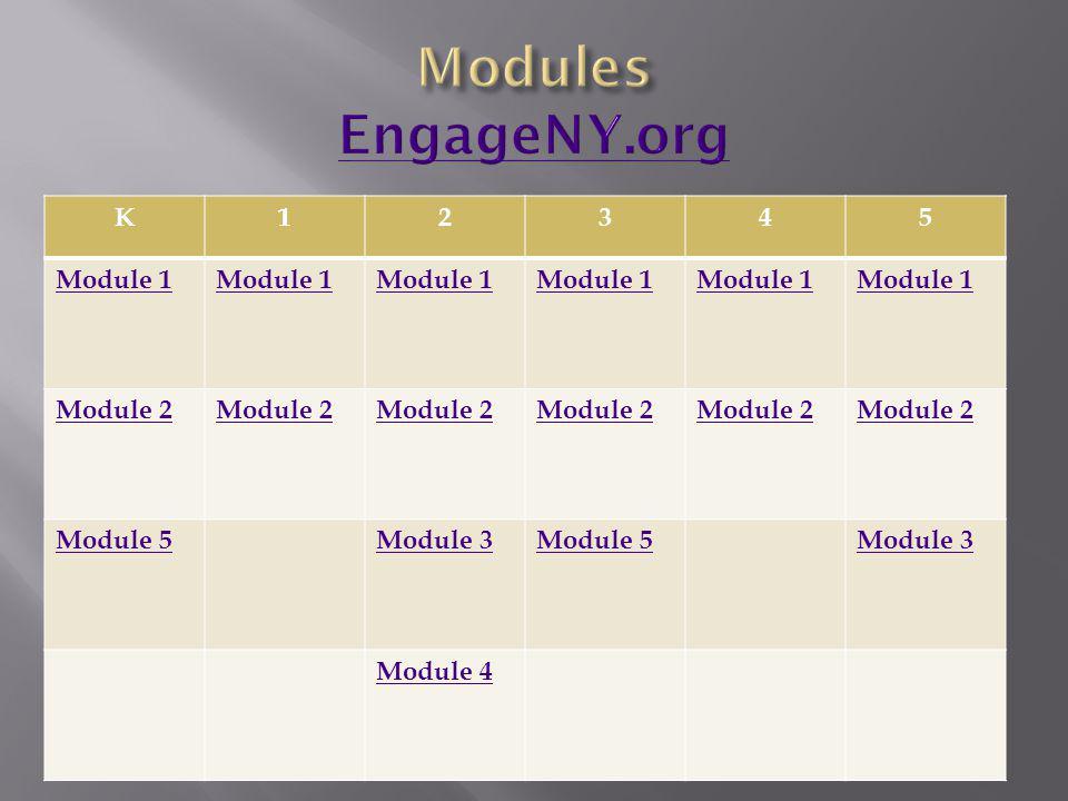 K12345 Module 1Module 1Module 1Module 1Module 1Module 1 Module 2 Module 5Module 3Module 5Module 3 Module 4