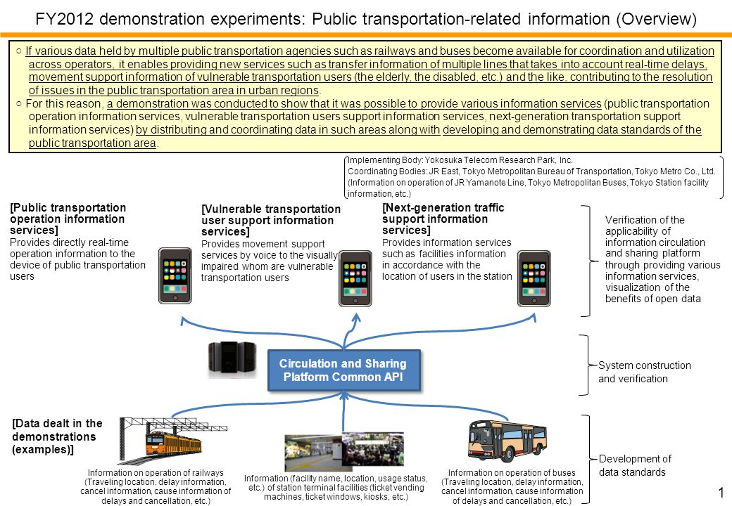 Public transportation information As of 9:51 pm Transit information Information on bus and train positions are estimates made by this system.
