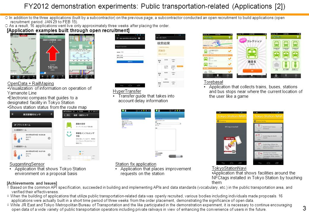 FY2012 demonstration experiments: Public transportation-related (Applications [2]) In addition to the three applications (built by a subcontractor) on the previous page, a subcontractor conducted an open recruitment to build applications (open recruitment period: JAN 29 to FEB 15).